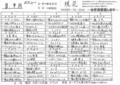 [180813][「琉花」8,9月弁当]