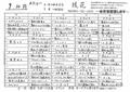 [180911][「琉花」9-10月弁]