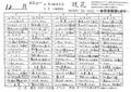[181130][「琉花」12月弁当メ]