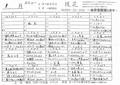 [190108][「琉花」 1月弁当メニ]