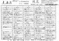 [190125][「琉花」1,2月弁当]