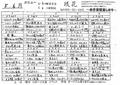 [190517][「琉花」5,6月弁当]
