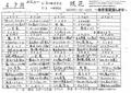 [190625][「琉花」6,7月弁当]