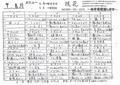 [190712][「琉花」7,8月弁当]