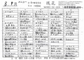 [190809][「琉花」8,9月弁当]