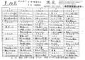 [190906][「琉花」9,10月弁]