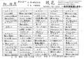 [191004][「琉花」10,11月]