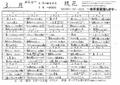 [200302][「琉花」3月メニュー]