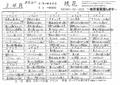 [200330][「琉花」3,4月弁当]