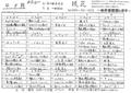[200424][「琉花」4,5月弁当メ]