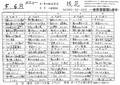 [200522][「琉花」5,6月弁当]