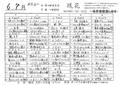 [200619][「琉花」6,7月弁当]