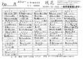 [201208][「琉花」12月弁当メ]