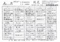 [210129][「琉花」2月弁当メニ]