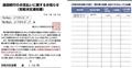 [21/03/09][雇用保険追加給付]
