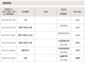 [210707][中国からの荷物]