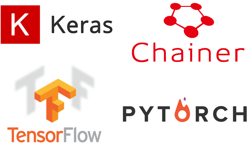 PyTorch、Chainer、Keras、TensorFlow】ディープラーニングの