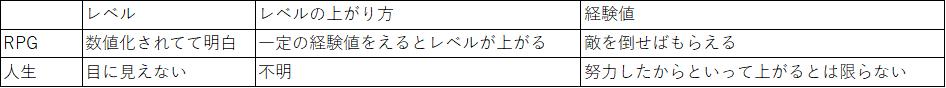 f:id:s1621235:20170111082649p:plain