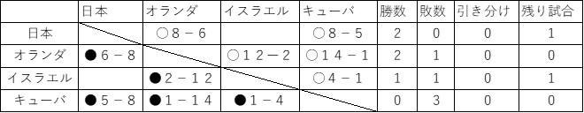 f:id:s1621235:20170315144717j:plain