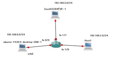 dns-network