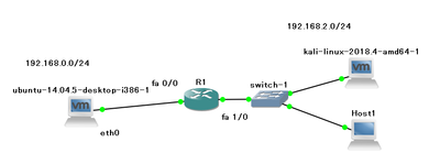 network_layout