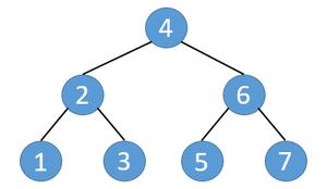 complete-binary-tree