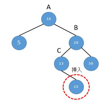 fig1. 元の状態