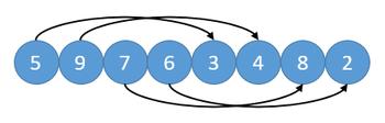 fig1. 4-ソート前