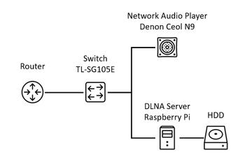 fig1. ネットワーク構成図