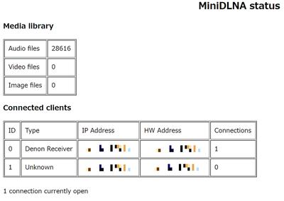 fig2. DLNAサーバの状態