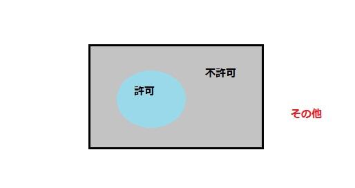 f:id:s51517765:20170415180229j:plain