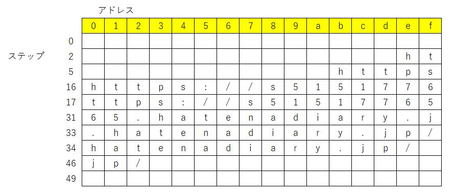 f:id:s51517765:20200828130433p:plain