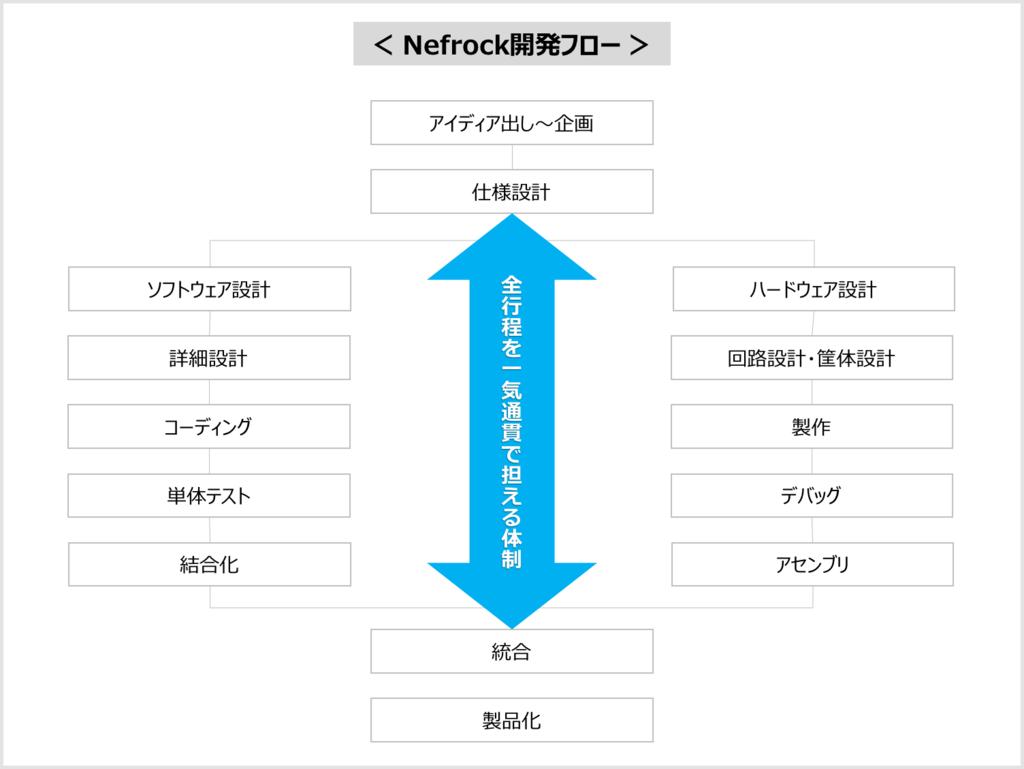 f:id:s_akiko:20190306123438p:plain