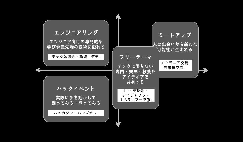 f:id:s_akiko:20190408103353p:plain