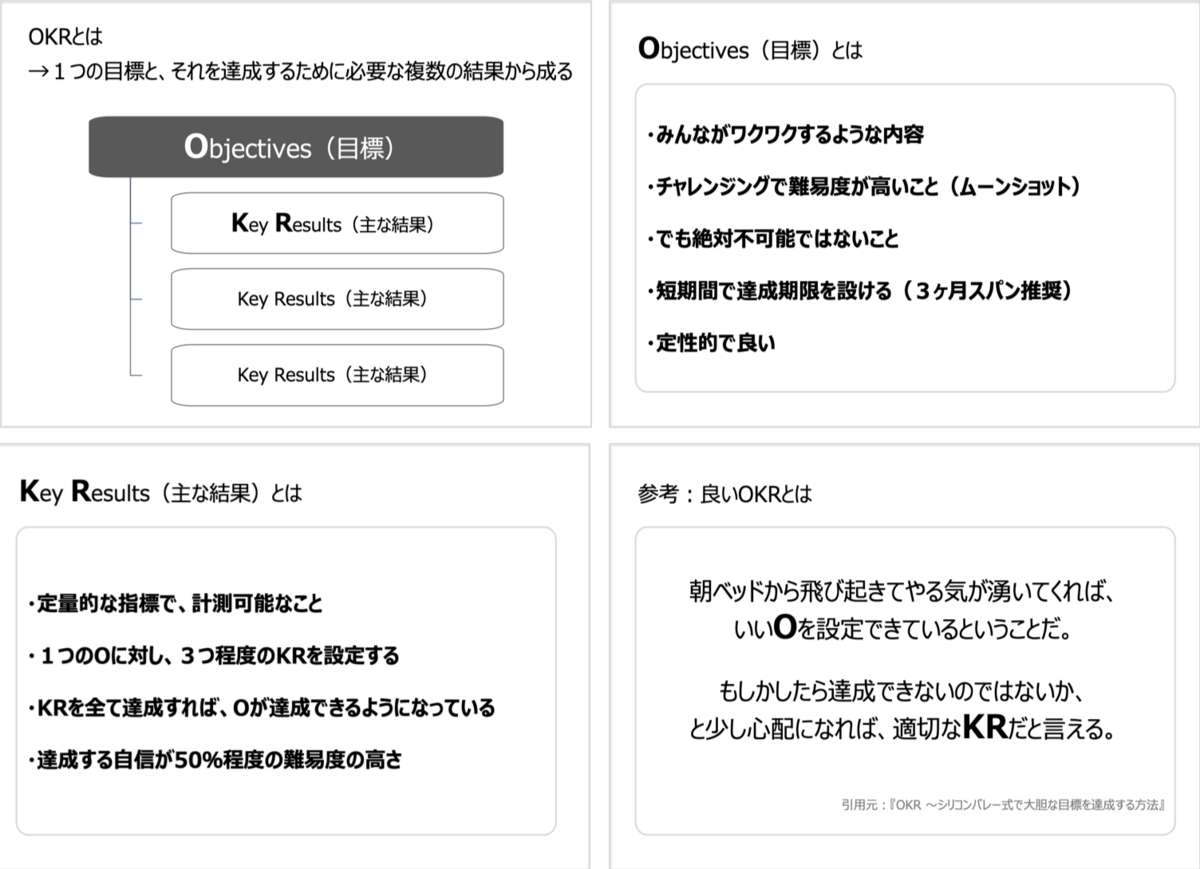 f:id:s_akiko:20200122235130p:plain:w400
