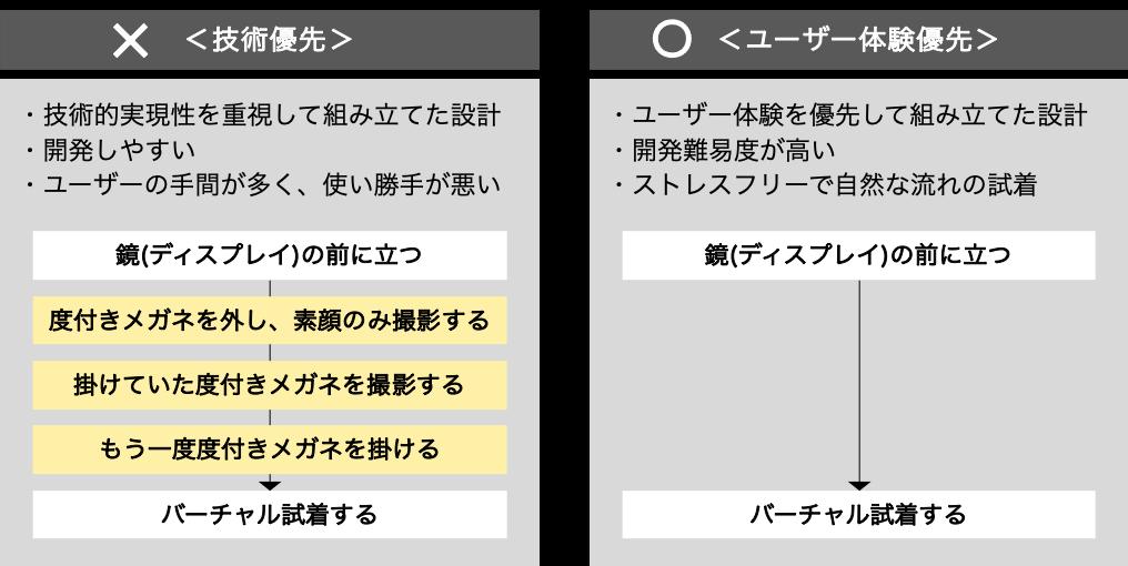 f:id:s_akiko:20210519101253p:plain
