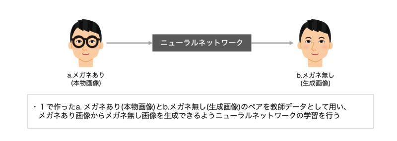 f:id:s_akiko:20210608143046p:plain