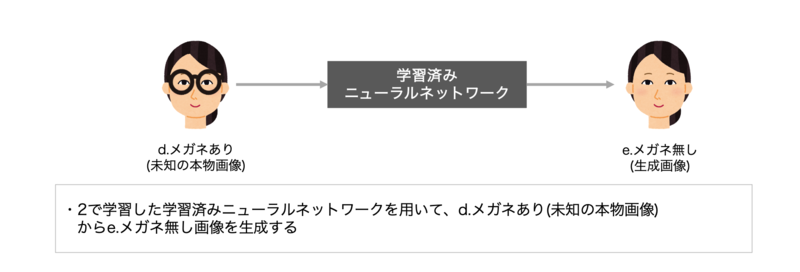 f:id:s_akiko:20210608143050p:plain