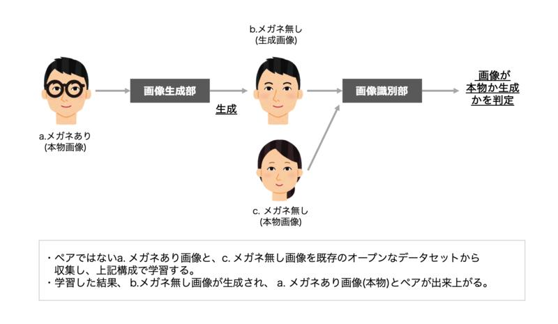 f:id:s_akiko:20210608143247p:plain