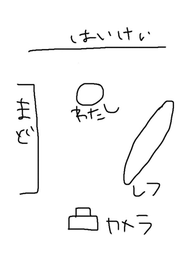 f:id:s_awa:20160715154950j:image
