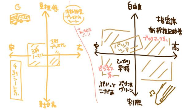 f:id:s_banbi:20120416220027j:image