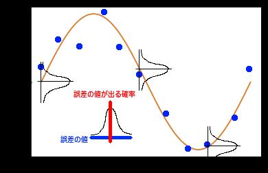 f:id:s_tachibana:20170707190013p:plain
