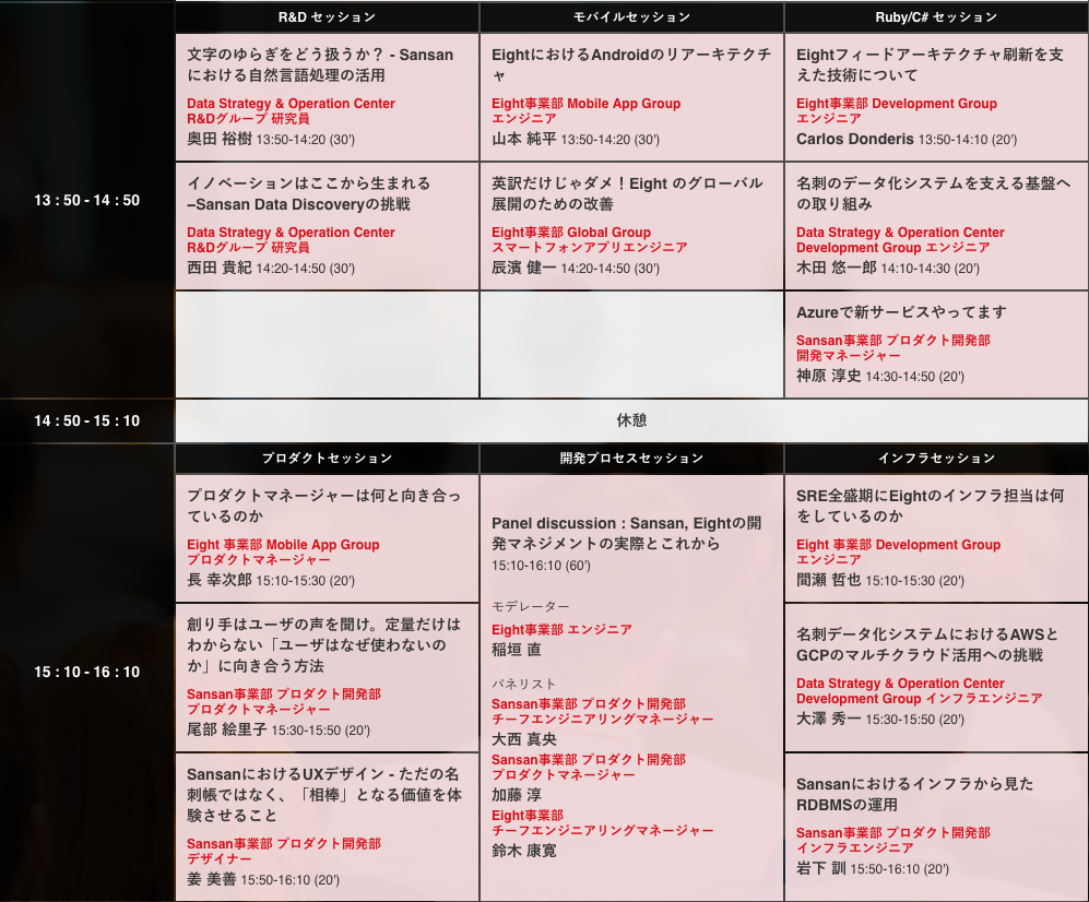 f:id:s_yuka:20181016121307p:plain