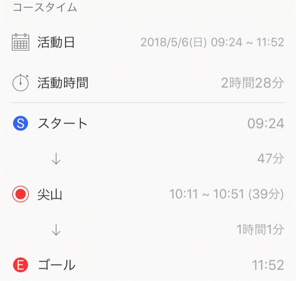 f:id:sa-ken:20180512214546j:image