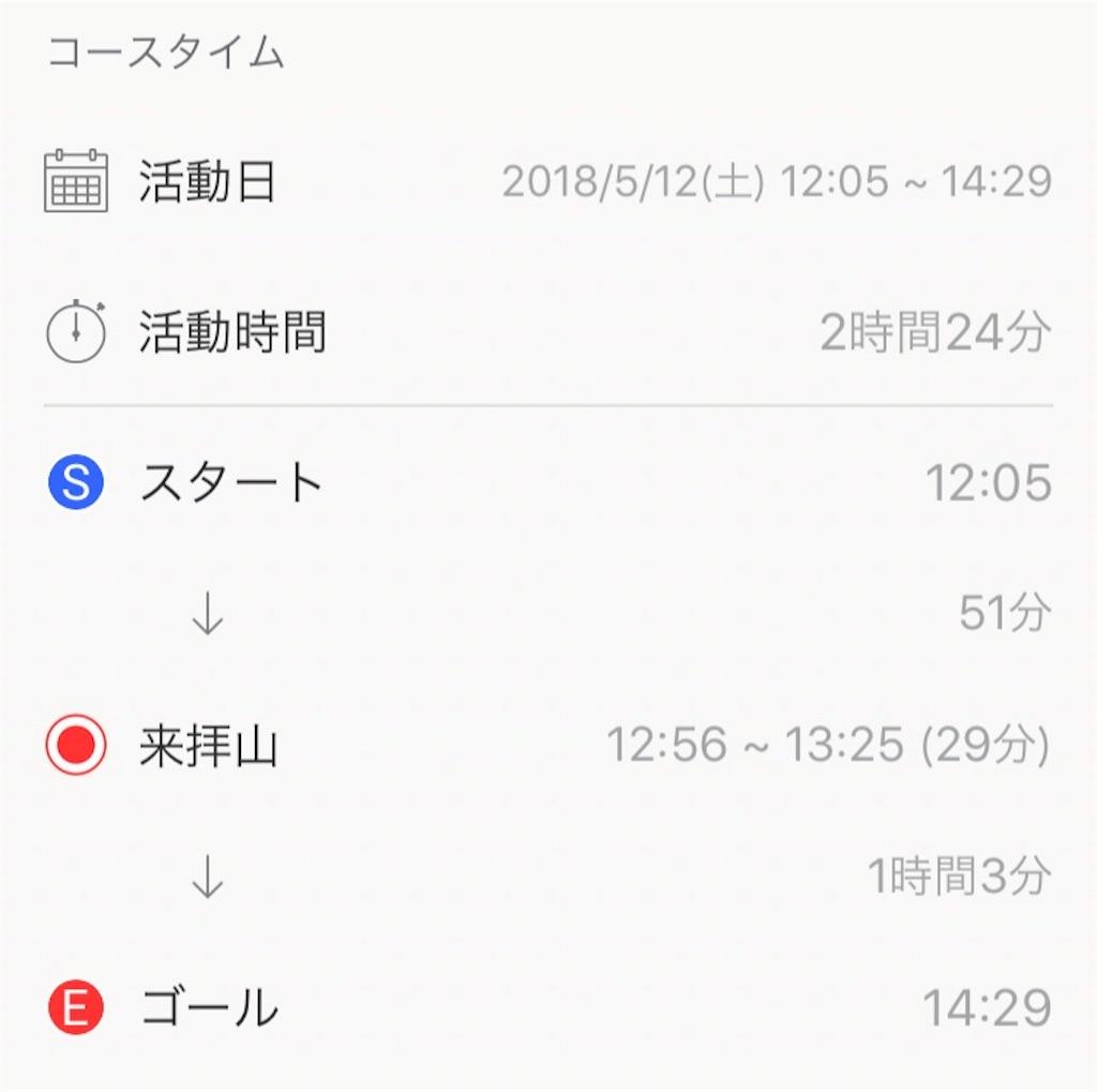 f:id:sa-ken:20180513195758j:image
