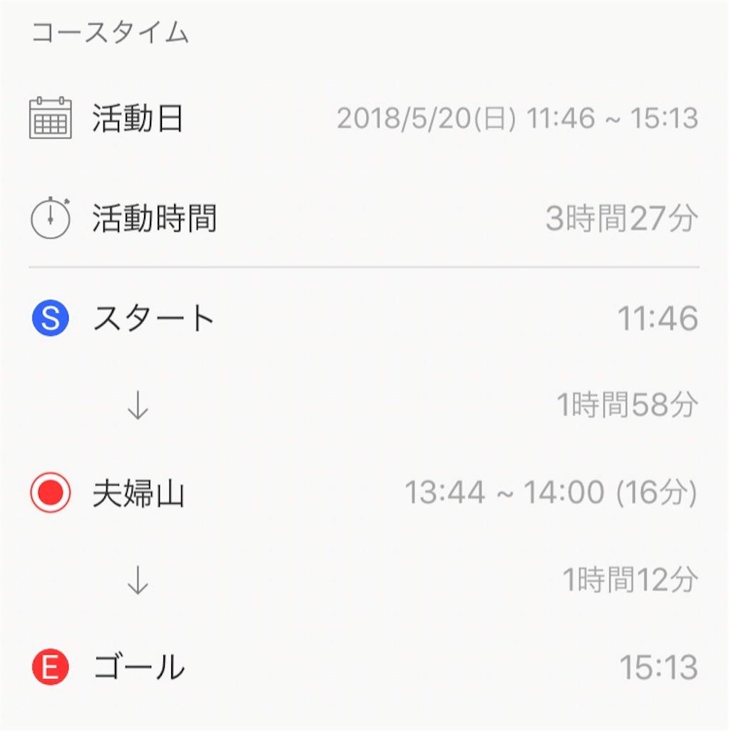 f:id:sa-ken:20180522213913j:image