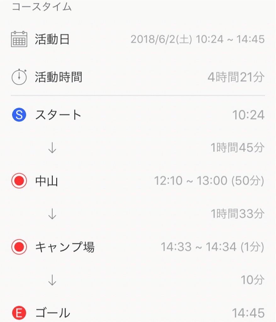 f:id:sa-ken:20180602225005j:image
