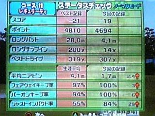 JI率84%