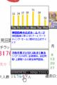 [ブログ]1週間のグラフ表示へ変更