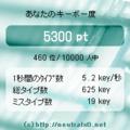 キーボードチェッカー 5300pt